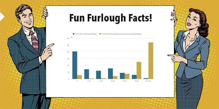 Furlough Facts